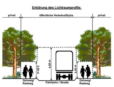 Bekanntmachung zur Freihaltung von Sichtdreiecken und Lichtraumprofilen